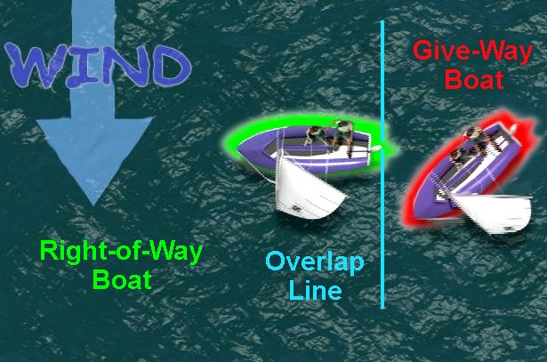 overtaking boat must give right-of-way